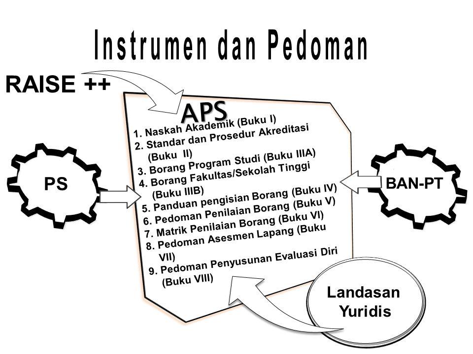 APS RAISE ++ Landasan Yuridis 1.Naskah Akademik (Buku I) 2.Standar dan Prosedur Akreditasi (Buku II) 3.Borang Program Studi (Buku IIIA) 4.Borang Fakul