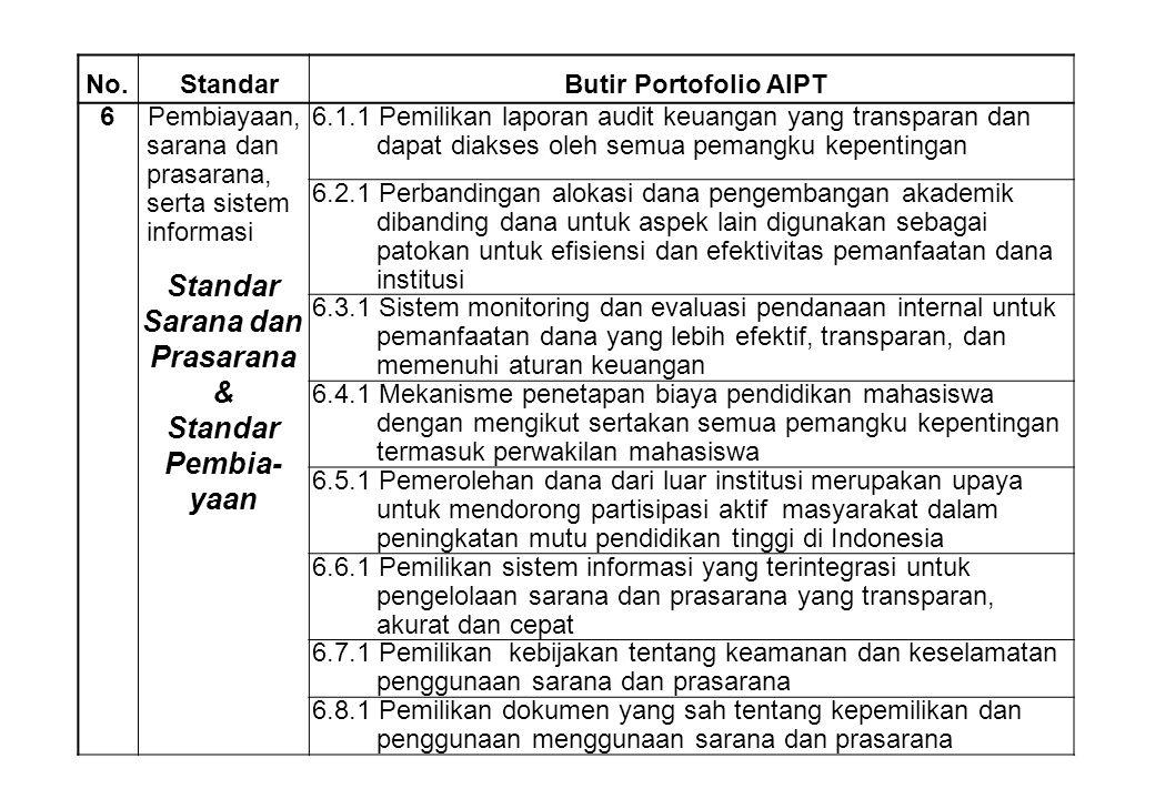 No.StandarButir Portofolio AIPT 6Pembiayaan, sarana dan prasarana, serta sistem informasi 6.1.1 Pemilikan laporan audit keuangan yang transparan dan d
