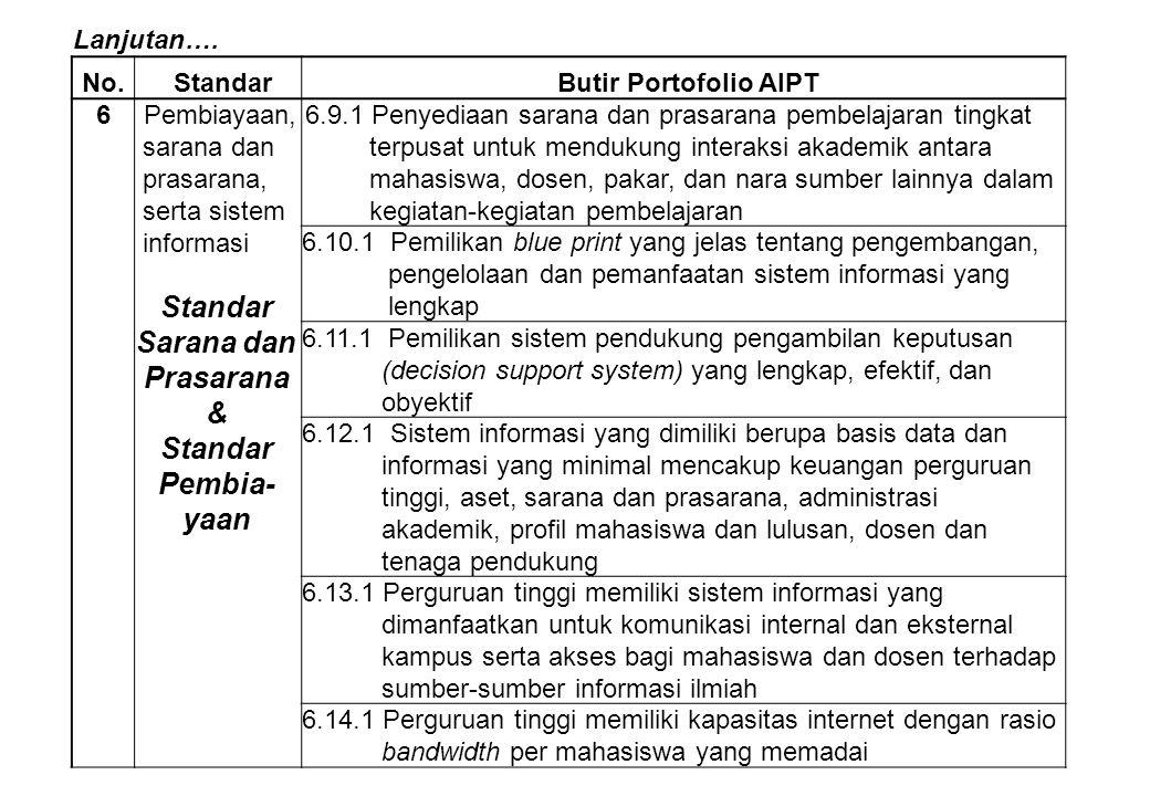No.StandarButir Portofolio AIPT 6Pembiayaan, sarana dan prasarana, serta sistem informasi 6.9.1 Penyediaan sarana dan prasarana pembelajaran tingkat t