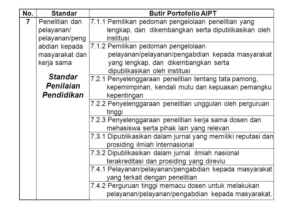 No.StandarButir Portofolio AIPT 7Penelitian dan pelayanan/ pelayanan/peng abdian kepada masyarakat dan kerja sama 7.1.1 Pemilikan pedoman pengelolaan