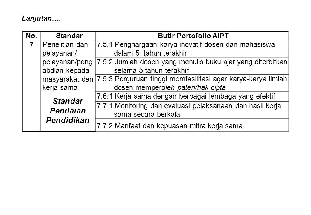 No.StandarButir Portofolio AIPT 7Penelitian dan pelayanan/ pelayanan/peng abdian kepada masyarakat dan kerja sama 7.5.1 Penghargaan karya inovatif dos