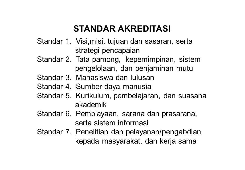 Standar 1. Visi,misi, tujuan dan sasaran, serta strategi pencapaian Standar 2. Tata pamong, kepemimpinan, sistem pengelolaan, dan penjaminan mutu Stan