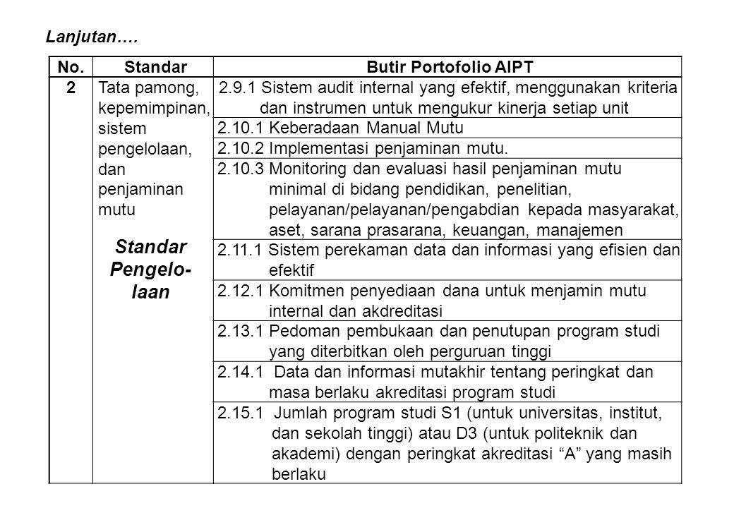 No.StandarButir Portofolio AIPT 2Tata pamong, kepemimpinan, sistem pengelolaan, dan penjaminan mutu 2.9.1 Sistem audit internal yang efektif, mengguna
