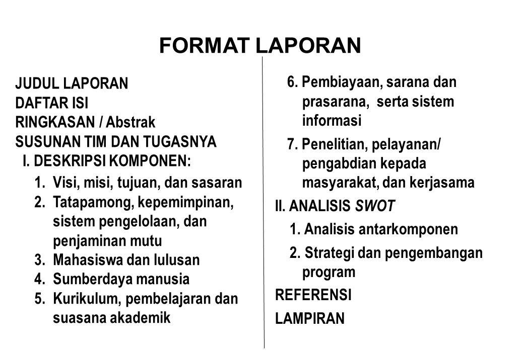 JUDUL LAPORAN DAFTAR ISI RINGKASAN / Abstrak SUSUNAN TIM DAN TUGASNYA I. DESKRIPSI KOMPONEN: 6. Pembiayaan, sarana dan prasarana, serta sistem informa