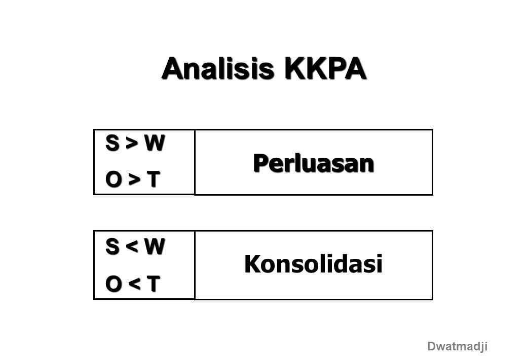 S > W S > W O > T O > TPerluasan S < W S < W O < T O < TKonsolidasi Analisis KKPA Dwatmadji