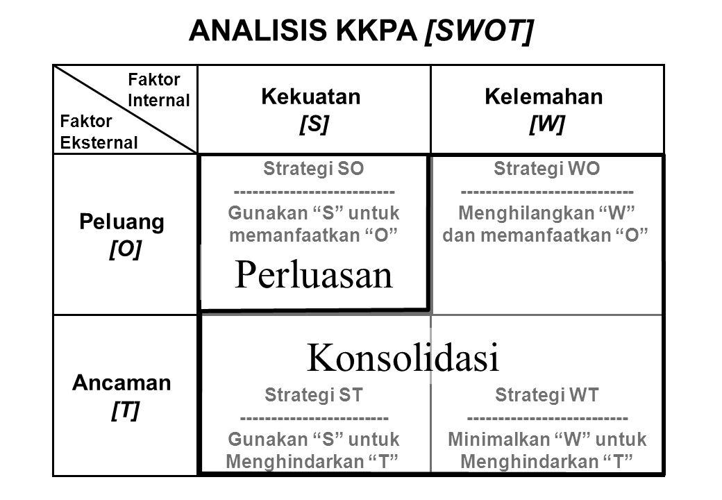 "Strategi SO -------------------------- Gunakan ""S"" untuk memanfaatkan ""O"" Strategi WO ---------------------------- Menghilangkan ""W"" dan memanfaatkan"
