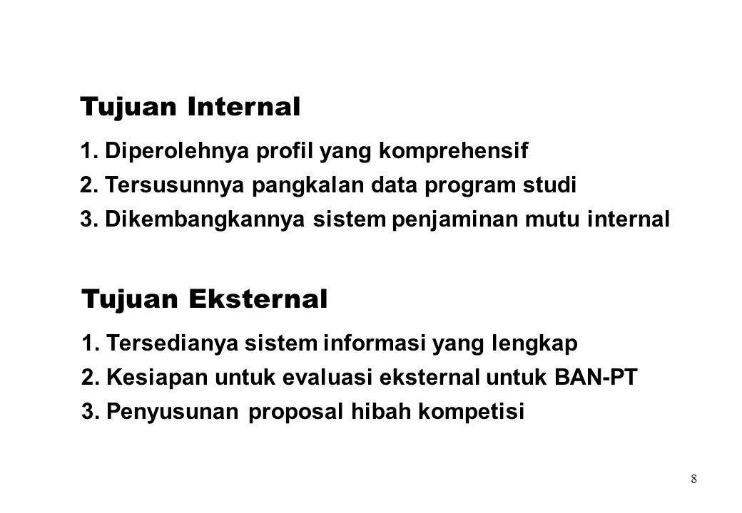 8 Tujuan Internal 1. Diperolehnya profil yang komprehensif 2. Tersusunnya pangkalan data program studi 3. Dikembangkannya sistem penjaminan mutu inter