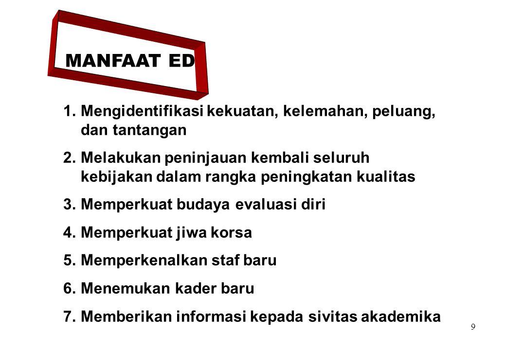 9 MANFAAT ED 1.Mengidentifikasi kekuatan, kelemahan, peluang, dan tantangan 2.Melakukan peninjauan kembali seluruh kebijakan dalam rangka peningkatan