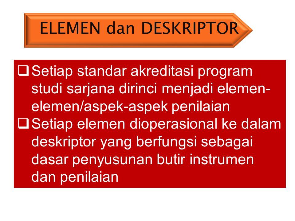 ELEMEN dan DESKRIPTOR  Setiap standar akreditasi program studi sarjana dirinci menjadi elemen- elemen/aspek-aspek penilaian  Setiap elemen dioperasi