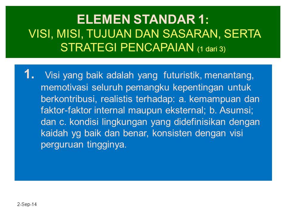 ELEMEN STANDAR 1 : VISI, MISI, TUJUAN DAN SASARAN, SERTA STRATEGI PENCAPAIAN (1 dari 3) 1. Visi yang baik adalah yang futuristik, menantang, memotivas