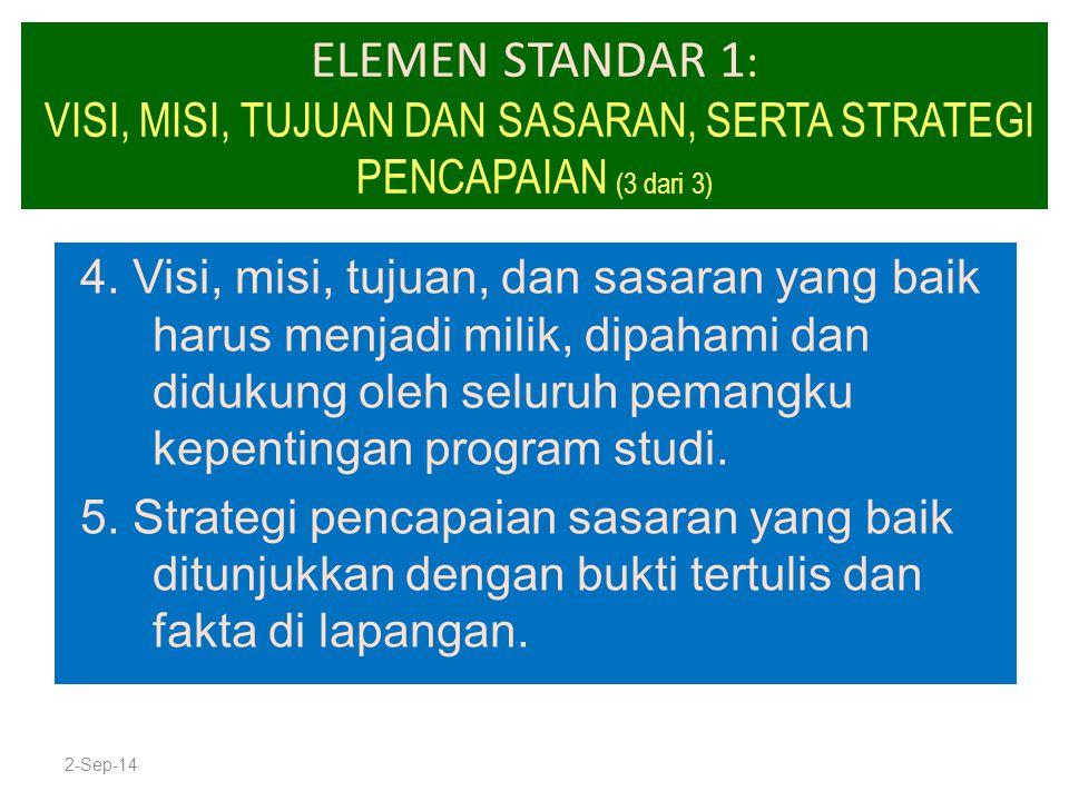 ELEMEN STANDAR 1 : VISI, MISI, TUJUAN DAN SASARAN, SERTA STRATEGI PENCAPAIAN (3 dari 3) 4. Visi, misi, tujuan, dan sasaran yang baik harus menjadi mil