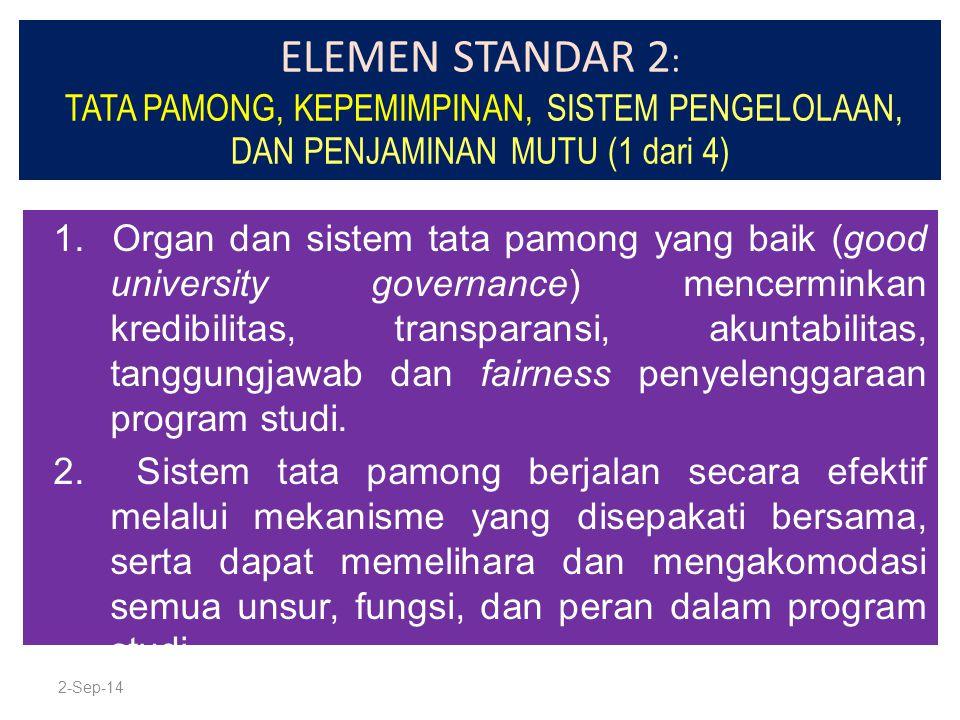 ELEMEN STANDAR 2 : TATA PAMONG, KEPEMIMPINAN, SISTEM PENGELOLAAN, DAN PENJAMINAN MUTU (1 dari 4) 1. Organ dan sistem tata pamong yang baik (good unive