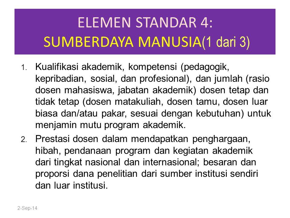 ELEMEN STANDAR 4: SUMBERDAYA MANUSIA (1 dari 3) 1. Kualifikasi akademik, kompetensi (pedagogik, kepribadian, sosial, dan profesional), dan jumlah (ras