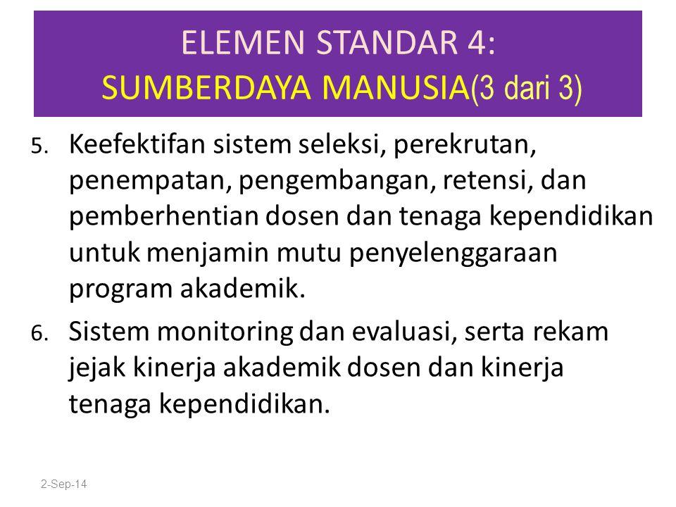 ELEMEN STANDAR 4: SUMBERDAYA MANUSIA (3 dari 3) 5. Keefektifan sistem seleksi, perekrutan, penempatan, pengembangan, retensi, dan pemberhentian dosen