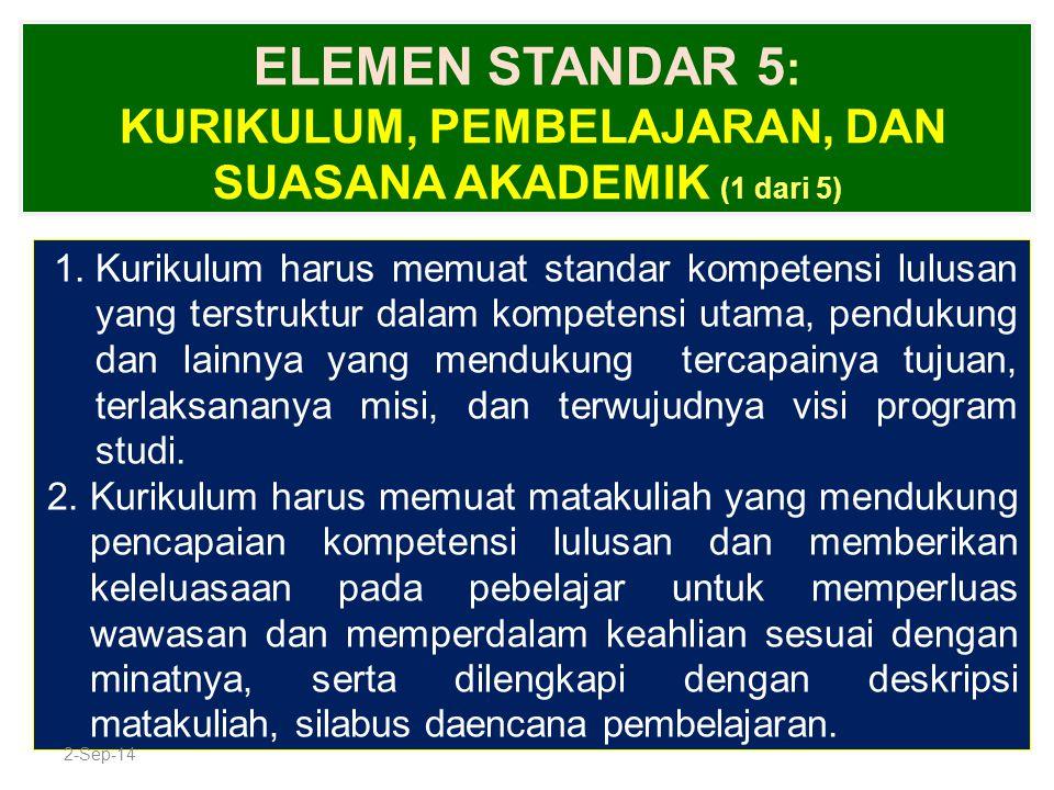 ELEMEN STANDAR 5 : KURIKULUM, PEMBELAJARAN, DAN SUASANA AKADEMIK (1 dari 5) 1.Kurikulum harus memuat standar kompetensi lulusan yang terstruktur dalam