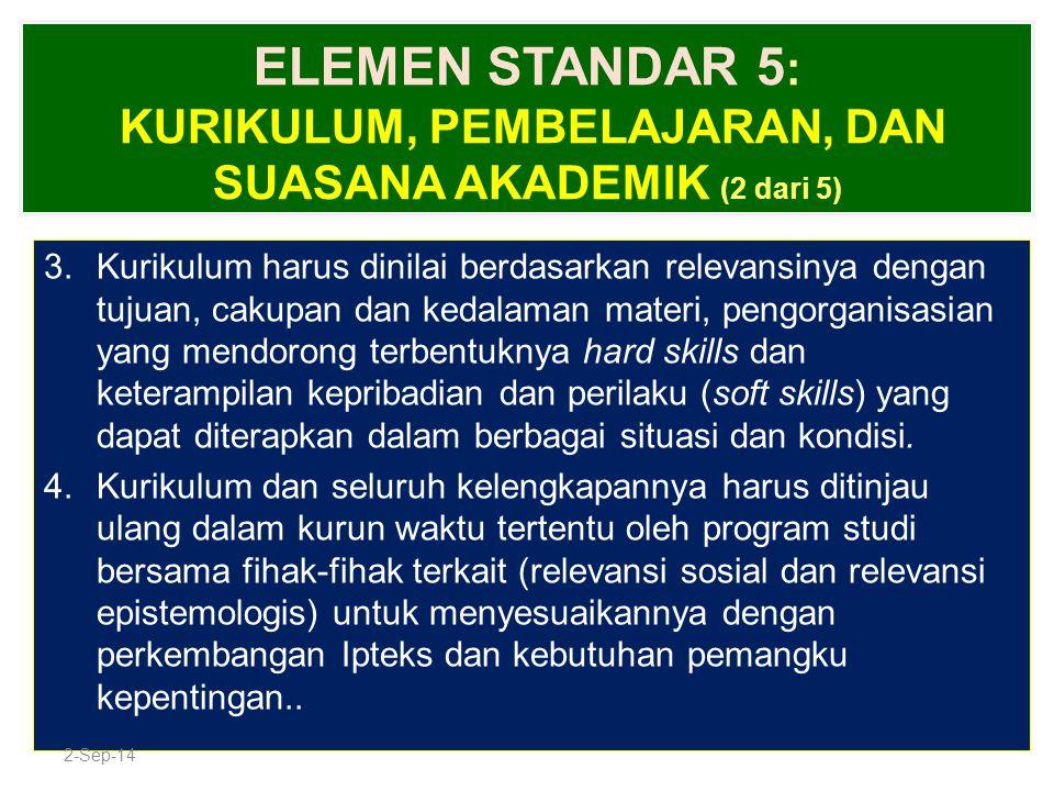ELEMEN STANDAR 5 : KURIKULUM, PEMBELAJARAN, DAN SUASANA AKADEMIK (2 dari 5) 3.Kurikulum harus dinilai berdasarkan relevansinya dengan tujuan, cakupan