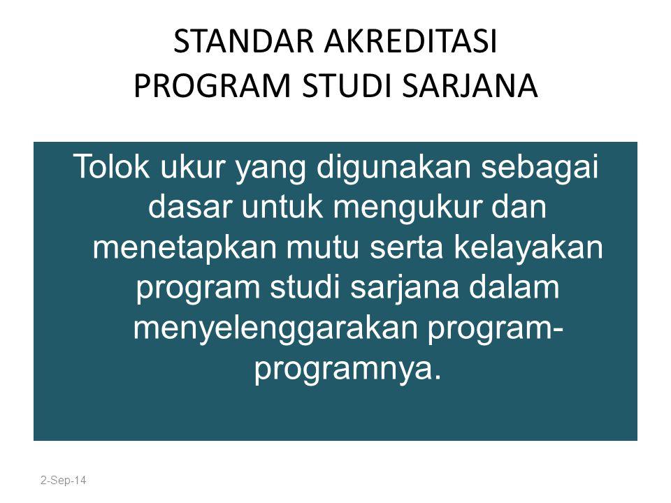 STANDAR AKREDITASI PROGRAM STUDI SARJANA Tolok ukur yang digunakan sebagai dasar untuk mengukur dan menetapkan mutu serta kelayakan program studi sarj