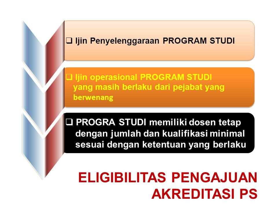 ELIGIBILITAS PENGAJUAN AKREDITASI PS  Ijin Penyelenggaraan PROGRAM STUDI  Ijin operasional PROGRAM STUDI yang masih berlaku dari pejabat yang berwen