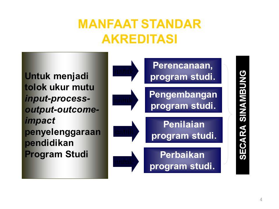 4 MANFAAT STANDAR AKREDITASI Untuk menjadi tolok ukur mutu input-process- output-outcome- impact penyelenggaraan pendidikan Program Studi Pengembangan