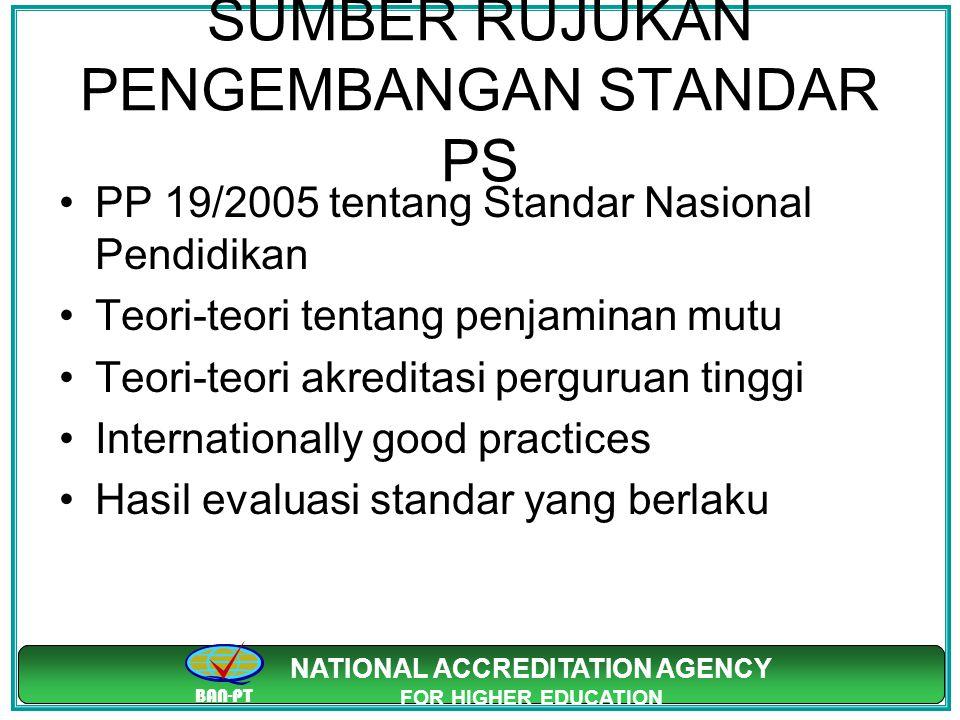 7 (1) Lingkup Standar Nasional Pendidikan meliputi: a.