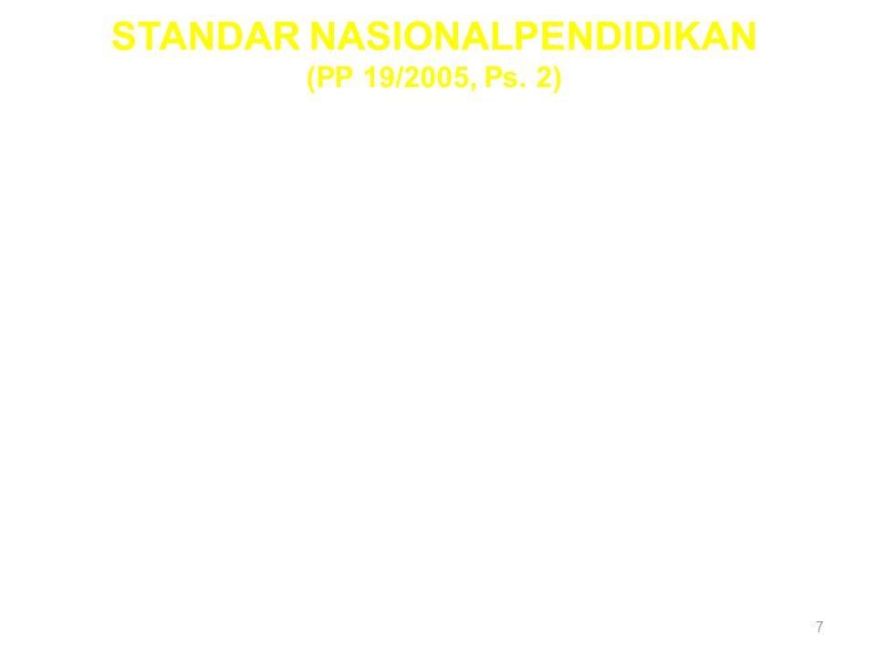 8 STANDAR NASIONAL PENDIDIKAN PENILAI- AN PEN- DIDIKAN STANDAR NASIONAL PENDIDIKAN PEM- BIAYAAN PENGELO -LAAN ISI PROSES KOMPETENSI LULUSAN PEN DIDIK DAN TENAGA KEPENDI -DIKAN SARANA DAN PRA- SARANA STANDAR NASIONAL PENDIDIKAN PP 19/2005, BAB II, Pasal 2