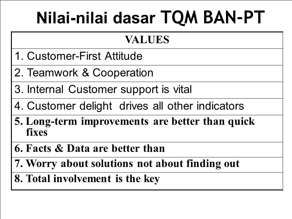 9/2/2014 Nilai-nilai dasar TQM BAN-PT VALUES 1. Customer-First Attitude 2. Teamwork & Cooperation 3. Internal Customer support is vital 4. Customer de