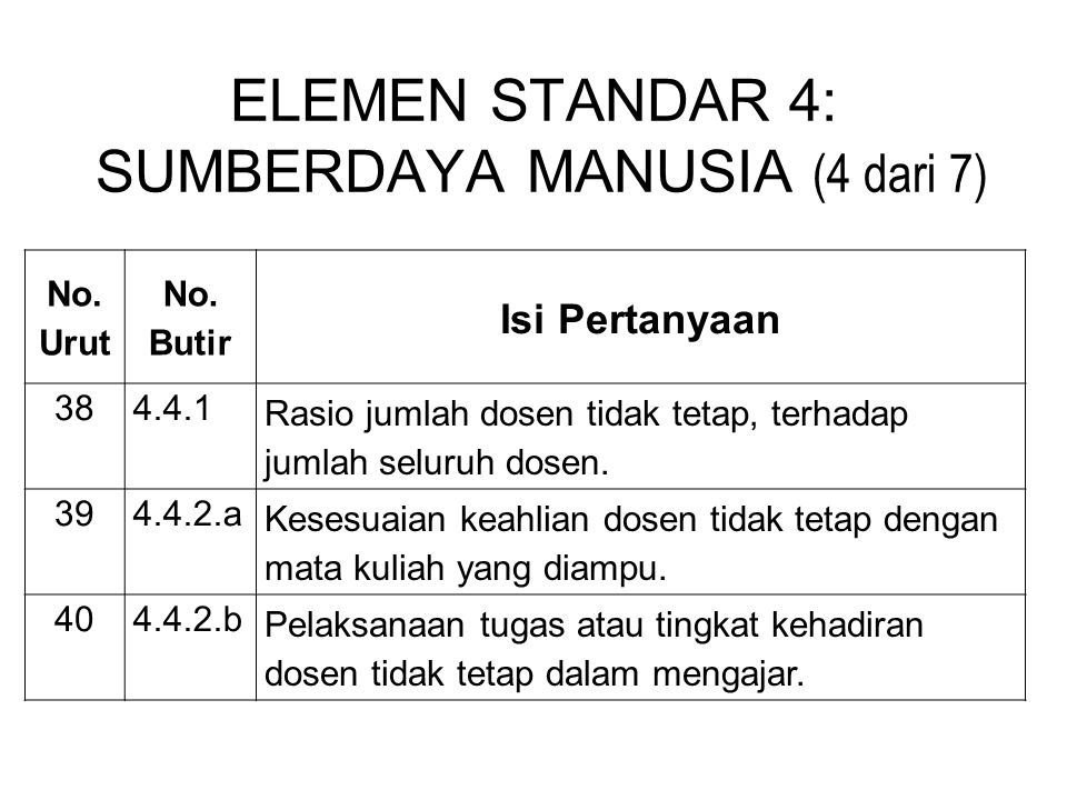 BAN-PT NATIONAL ACCREDITATION AGENCY FOR HIGHER EDUCATION BAN-PT NATIONAL ACCREDITATION AGENCY FOR HIGHER EDUCATION ELEMEN STANDAR 4: SUMBERDAYA MANUS