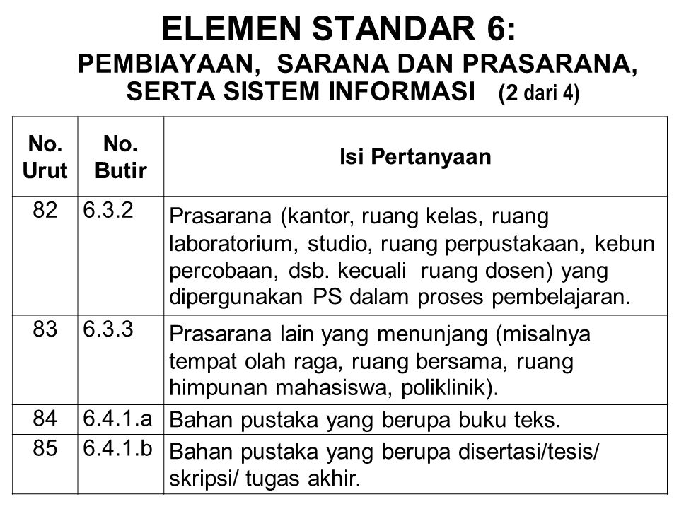 BAN-PT NATIONAL ACCREDITATION AGENCY FOR HIGHER EDUCATION BAN-PT NATIONAL ACCREDITATION AGENCY FOR HIGHER EDUCATION ELEMEN STANDAR 6: PEMBIAYAAN, SARA