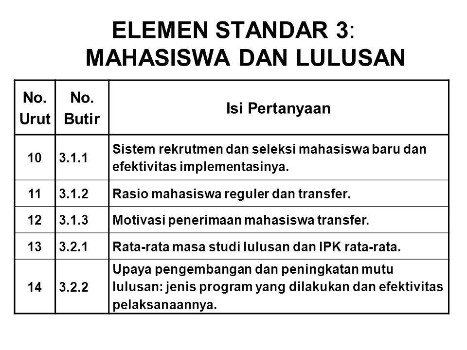 BAN-PT NATIONAL ACCREDITATION AGENCY FOR HIGHER EDUCATION BAN-PT NATIONAL ACCREDITATION AGENCY FOR HIGHER EDUCATION 2-Sep-14 ELEMEN STANDAR 3: MAHASIS