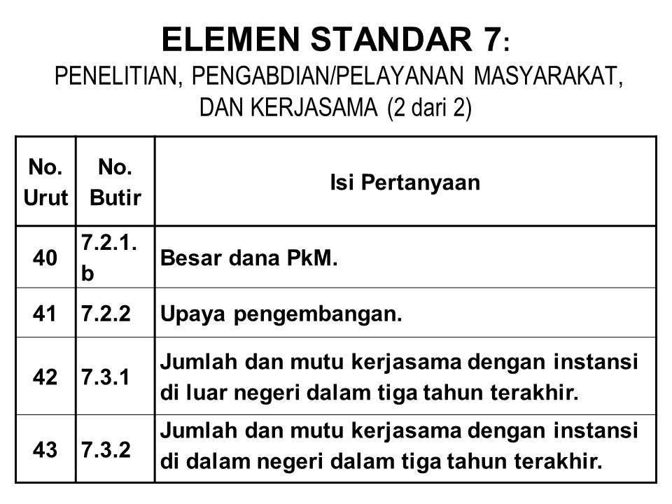 BAN-PT NATIONAL ACCREDITATION AGENCY FOR HIGHER EDUCATION BAN-PT NATIONAL ACCREDITATION AGENCY FOR HIGHER EDUCATION ELEMEN STANDAR 7 : PENELITIAN, PEN