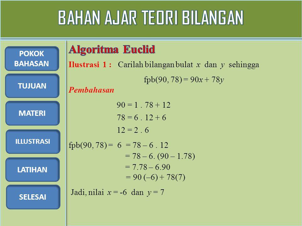 TUJUAN MATERI ILLUSTRASI LATIHAN SELESAI POKOK BAHASAN Ilustrasi 1 : Carilah bilangan bulat x dan y sehingga fpb(90, 78) = 90x + 78y Pembahasan 90 = 1