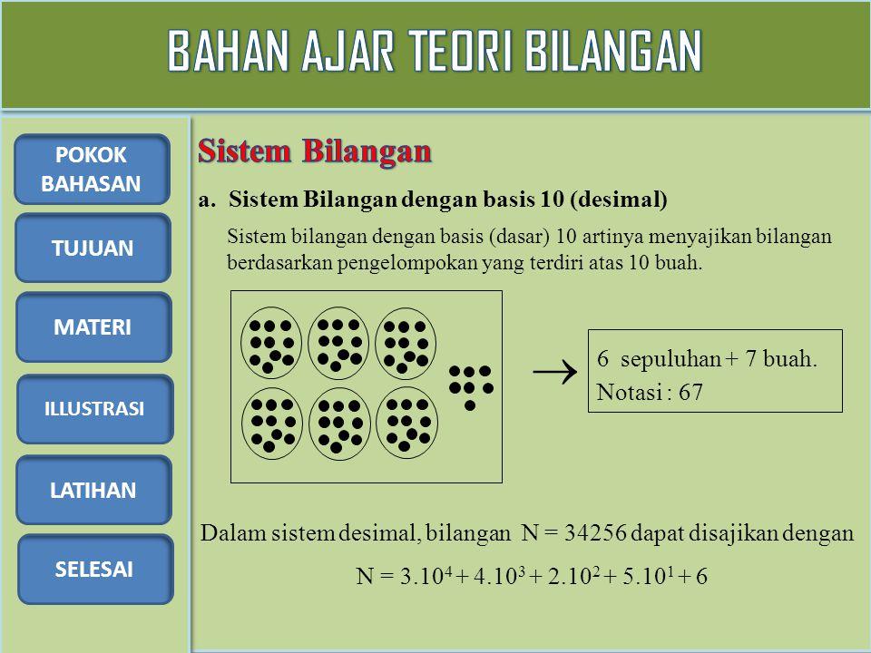 TUJUAN MATERI ILLUSTRASI LATIHAN SELESAI POKOK BAHASAN a. Sistem Bilangan dengan basis 10 (desimal) Sistem bilangan dengan basis (dasar) 10 artinya me