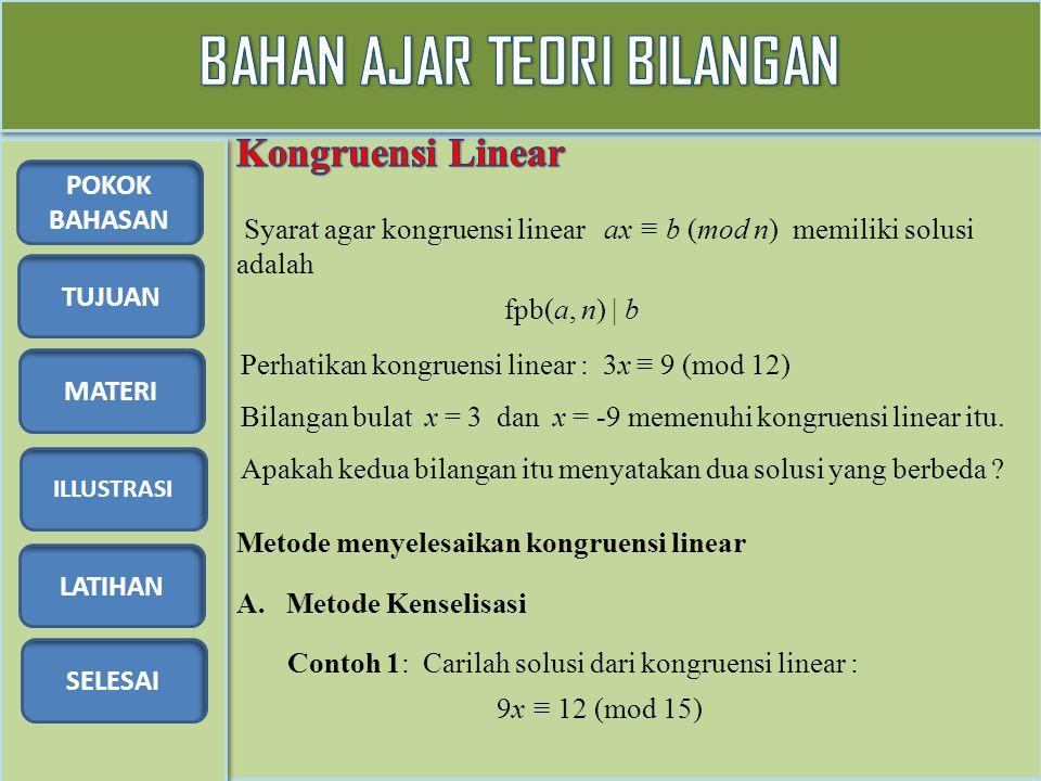 3 3 TUJUAN MATERI ILLUSTRASI LATIHAN SELESAI POKOK BAHASAN Pembahasan 9x ≡ 12 (mod 15) 3.3x ≡ 3.4 (mod 15) 3x ≡ 4 (mod 5) 3x ≡ 9 (mod 5) x ≡ 3 (mod 5) Di dalam modulo 15, solusi yang tidak saling kongruen dari x ≡ 3 (mod 5) adalah 3, 8, dan 13 Jadi, solusi dari kongruensi linear 9x ≡ 12 (mod 15) adalah x ≡ 3 (mod 15), x ≡ 8 (mod 15) dan x ≡ 13 (mod 15)