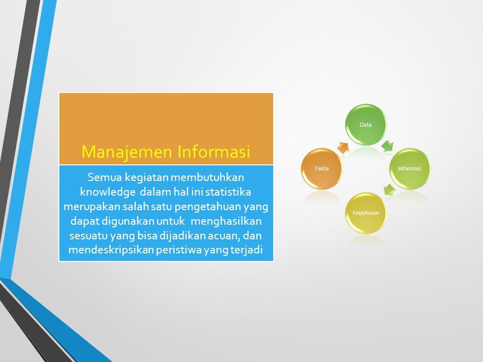 Manajemen Informasi DataInformasiKeputusanFakta Semua kegiatan membutuhkan knowledge dalam hal ini statistika merupakan salah satu pengetahuan yang da
