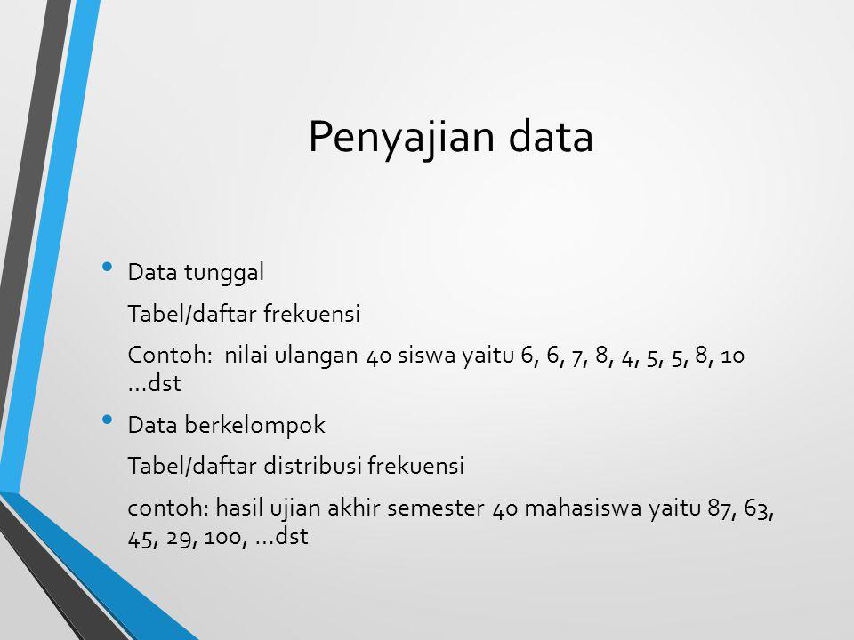 Penyajian data Data tunggal Tabel/daftar frekuensi Contoh: nilai ulangan 40 siswa yaitu 6, 6, 7, 8, 4, 5, 5, 8, 10 …dst Data berkelompok Tabel/daftar