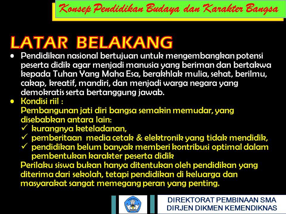 DIREKTORAT PEMBINAAN SMA DIRJEN DIKMEN KEMENDIKNAS Oleh karenanya pendidikan di setiap jenjang harus diselenggarakan secara terprogram dan sistematis mengarah kepada pencapaian tujuan pendidikan nasional, dengan mengintegrasikan muatan nilai- nilai budaya dan karakter bangsa, untuk menghasilkan insan Indonesia yang cerdas dan kompetitif.