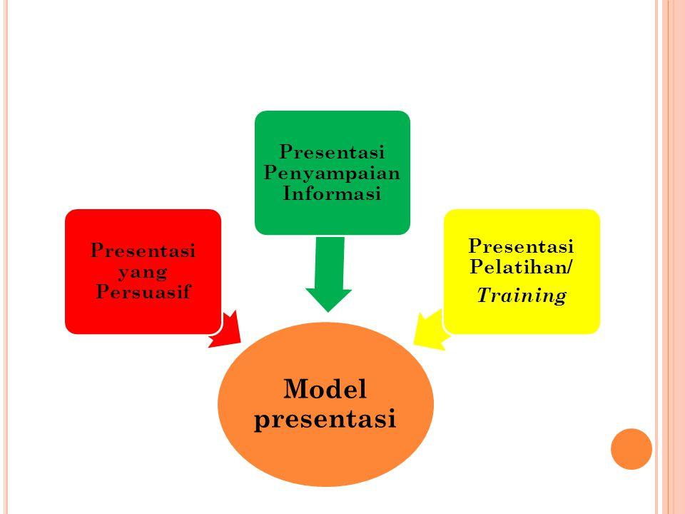 Model presentasi Presentasi yang Persuasif Presentasi Penyampaian Informasi Presentasi Pelatihan/ Training