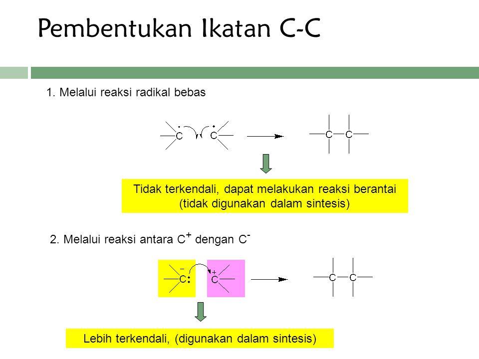 Pembentukan Ikatan C-C 1. Melalui reaksi radikal bebas Tidak terkendali, dapat melakukan reaksi berantai (tidak digunakan dalam sintesis) 2. Melalui r