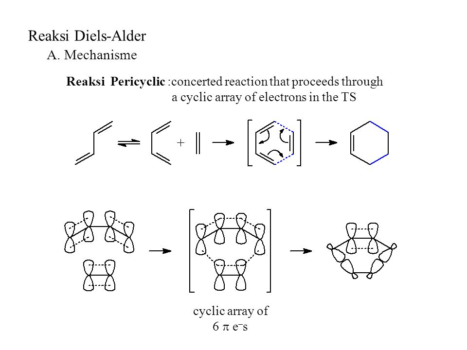 Reaksi Diels-Alder A. Mechanisme Reaksi Pericyclic :concerted reaction that proceeds through a cyclic array of electrons in the TS cyclic array of 6 