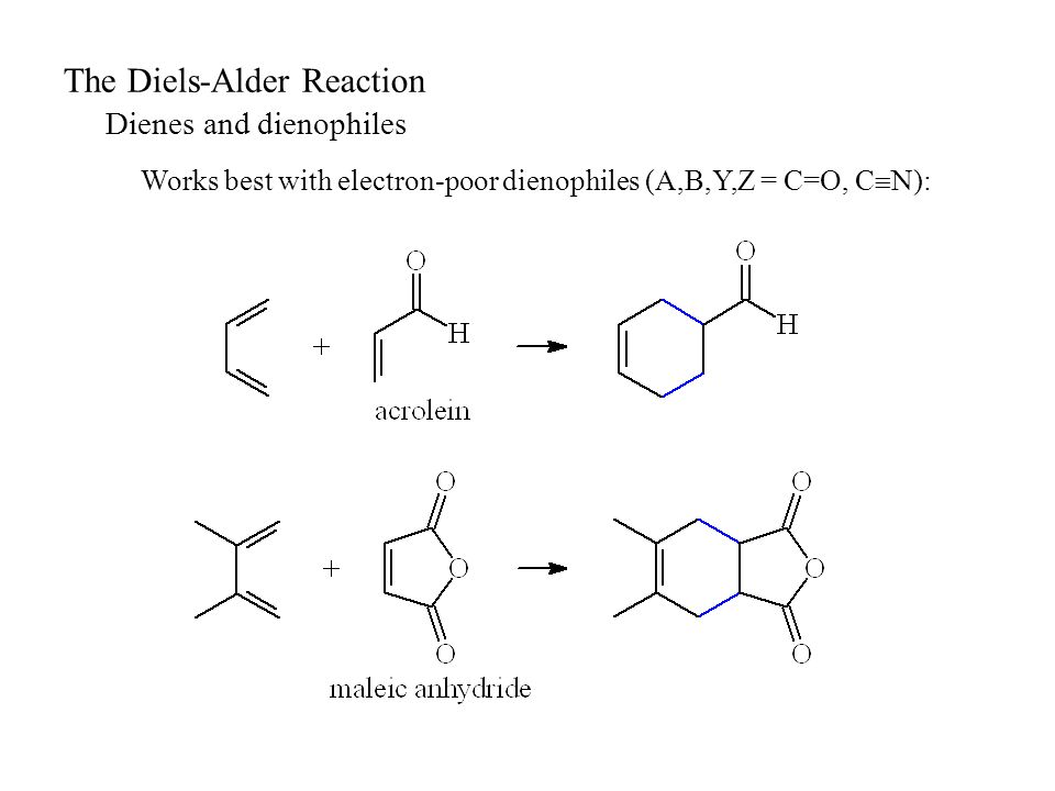 The Diels-Alder Reaction Dienes and dienophiles Works best with electron-poor dienophiles (A,B,Y,Z = C=O, C  N):