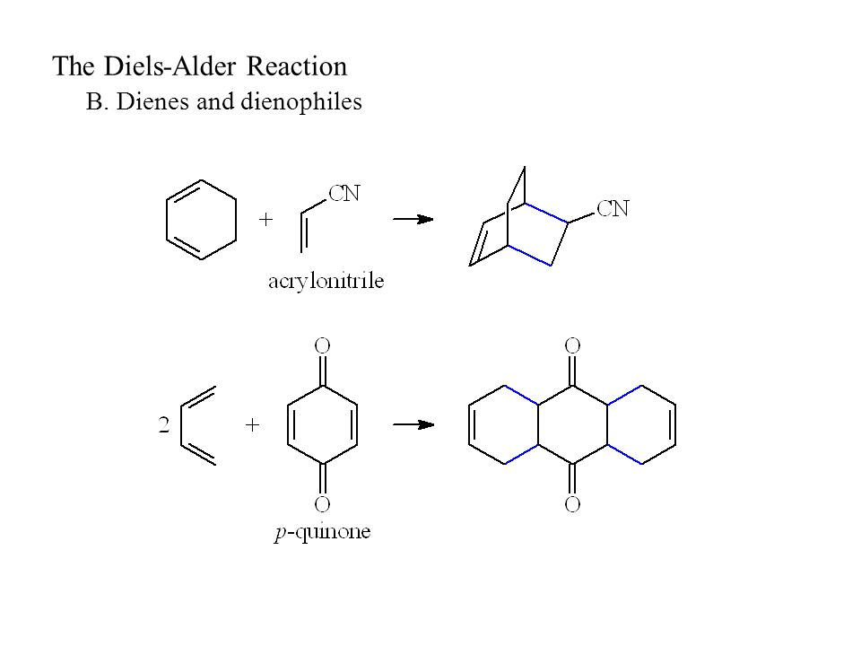 The Diels-Alder Reaction B. Dienes and dienophiles