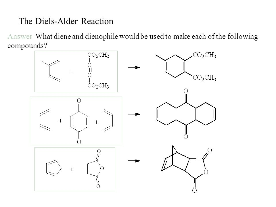 The Diels-Alder Reaction Answer What diene and dienophile would be used to make each of the following compounds?