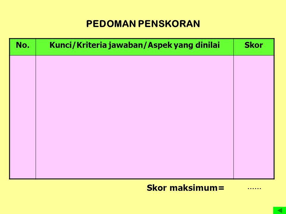 KARTU SOAL URAIAN/PRAKTIK Jenis Sekolah : ------------- Penyusun : 1.