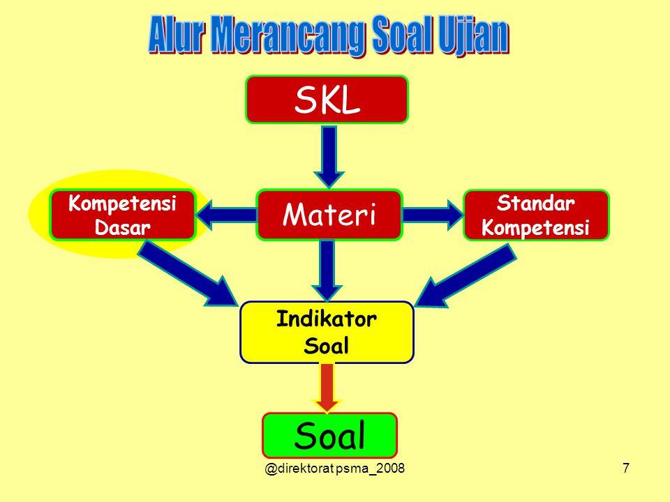@direktorat psma_20087 SKL Materi Standar Kompetensi Dasar Indikator Soal