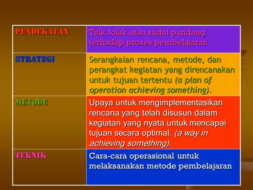 Model Pembelajaran: Suatu rencana atau pola yang dapat digunakan dalam kegiatan pembe- lajaran.