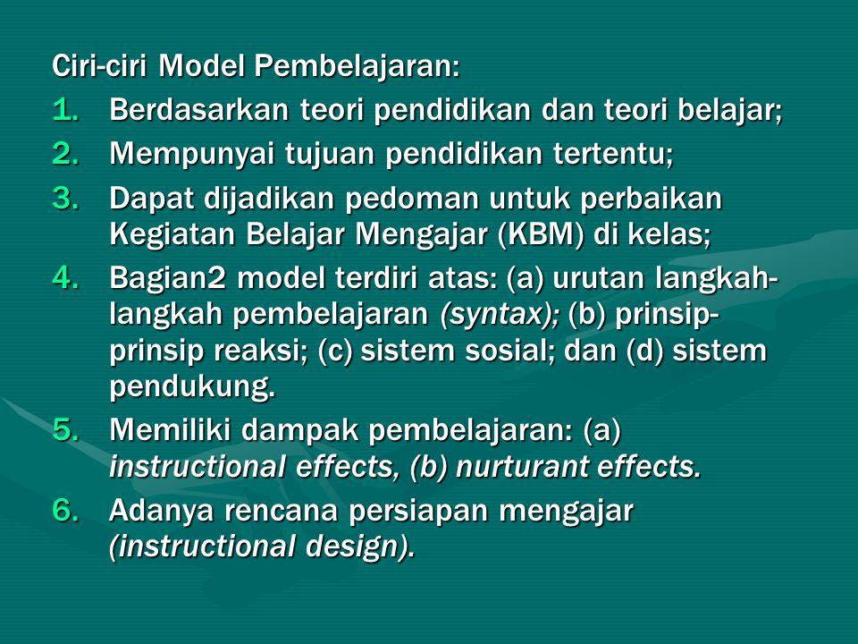 Ciri-ciri Model Pembelajaran: 1.Berdasarkan teori pendidikan dan teori belajar; 2.Mempunyai tujuan pendidikan tertentu; 3.Dapat dijadikan pedoman untu