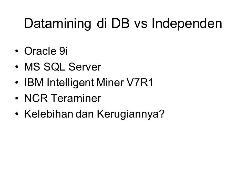 Datamining di DB vs Independen Oracle 9i MS SQL Server IBM Intelligent Miner V7R1 NCR Teraminer Kelebihan dan Kerugiannya?