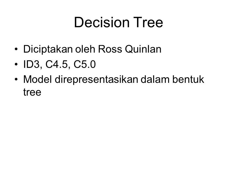 Decision Tree Diciptakan oleh Ross Quinlan ID3, C4.5, C5.0 Model direpresentasikan dalam bentuk tree