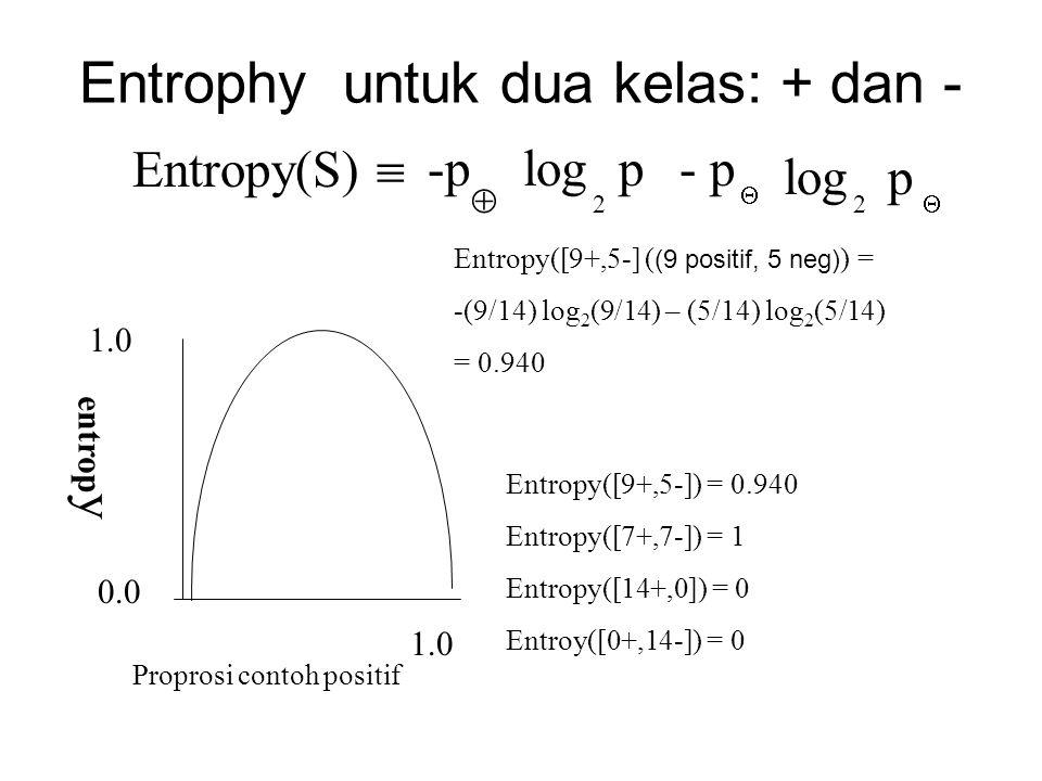 Entrophy untuk dua kelas: + dan - Entropy(S)  1.0 entrop y 0.0 -p  log 2 p - p  2 p  Proprosi contoh positif Entropy([9+,5-]) = 0.940 Entropy([7+,