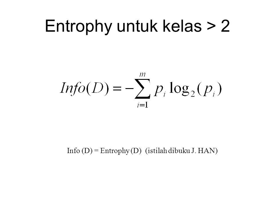 Entrophy untuk kelas > 2 Info (D) = Entrophy (D) (istilah dibuku J. HAN)
